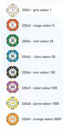 Rouleau de 25 jetons - Valeur au choix - boutique.poker-sud.fr